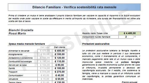 consulenze finanziarie immobiliari brianza milano
