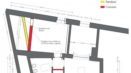 progettazione architettonica interior design milano brianza